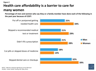 women_afford_care